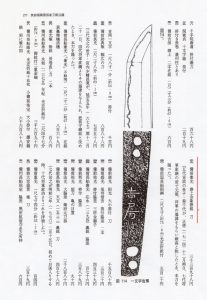黒田家刀剣目録